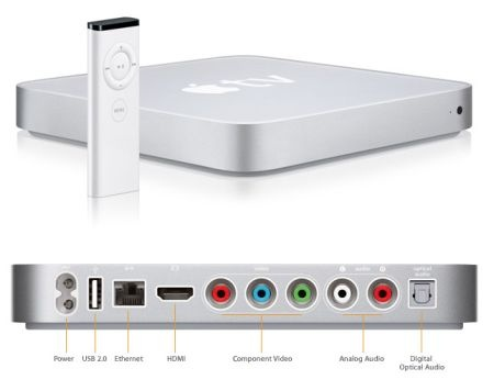 How To Jailbreak and Hack Your AppleTV 1 for Kodi XBMC